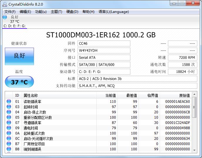 CrystalDiskInfo 8.2.0 中文绿色版